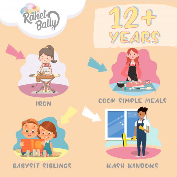 Kids' chores by age